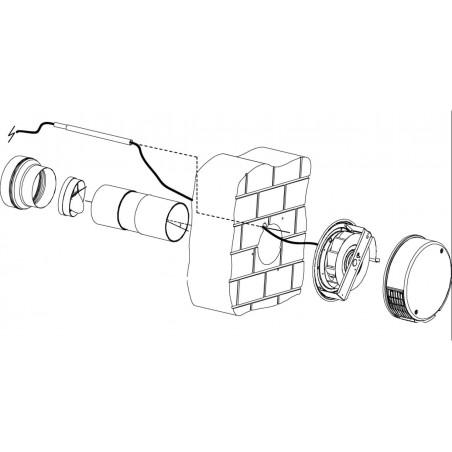 Venkovní externí ventilační jednotka Faber MISTRAL